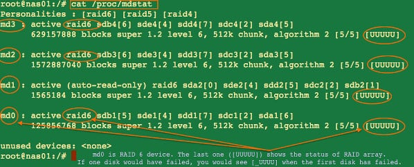 Fig. 04: Find the status of a Linux software raid command