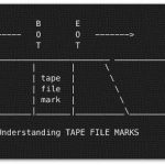 15 Useful Linux and Unix Tape Managements Commands For Sysadmins