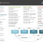 Awesome Git Commands & Best Practices Cheat Sheet For Sysadmin and DevOPS