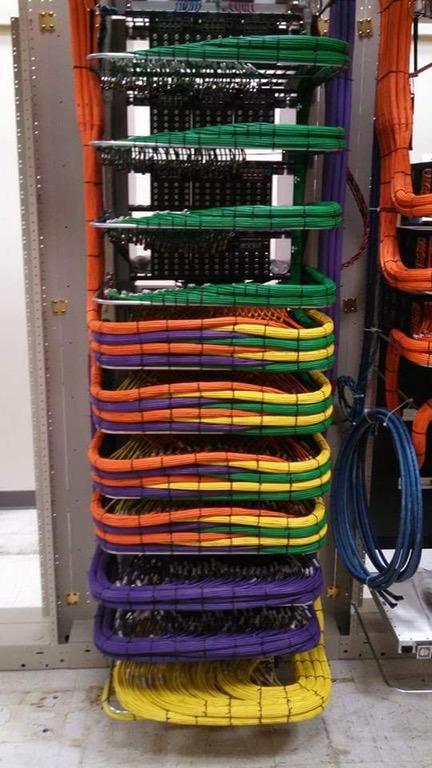 Eyegasm 14 Awesome Cable Management Moment Of Zen Nixcraft