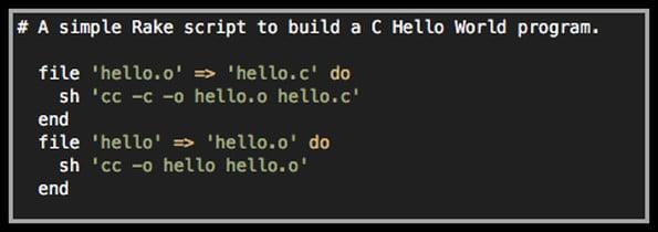 An example of a simple Rake script to build a C Hello World program.