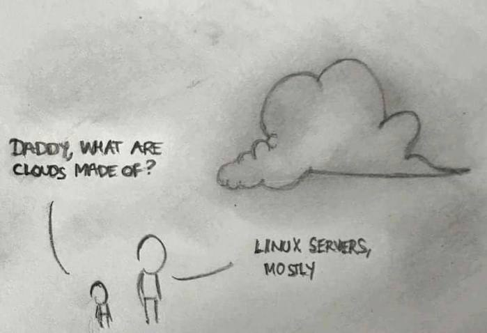 What are clouds in cloud computing made  of?