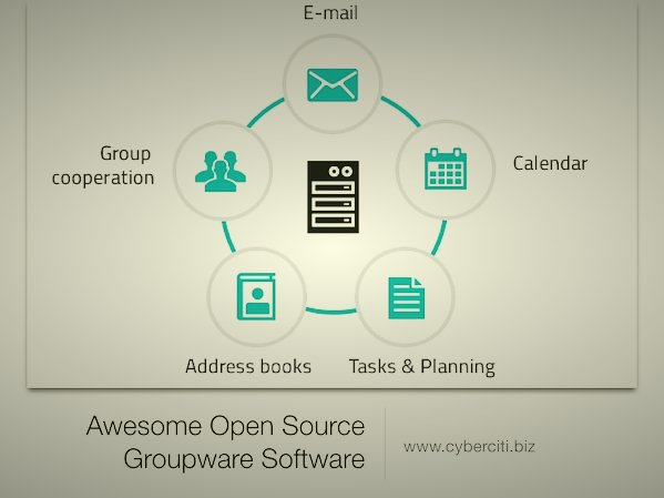 Awesome Open Source Groupware Software Suite