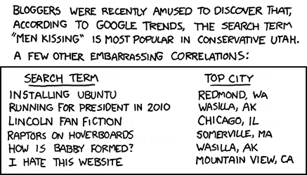XKCD comics for Linux and Unix fans