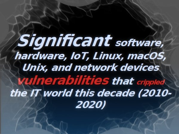 Significant vulnerabilities that crippled IT world this decade 2010-2020