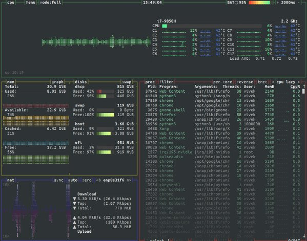 bpytop - Awesome Linux macOS and FreeBSD resource monitor