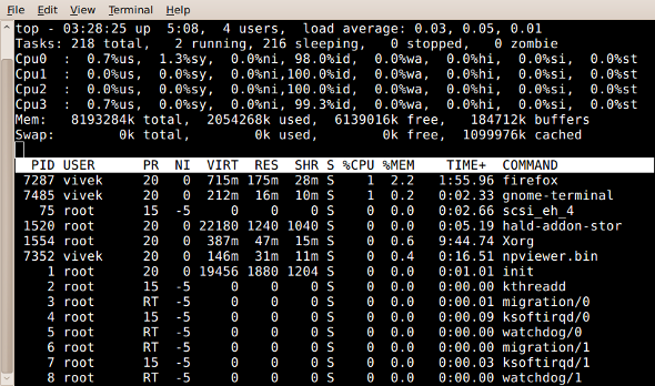 Fig.01: top command: Show All Running Processes in Linux