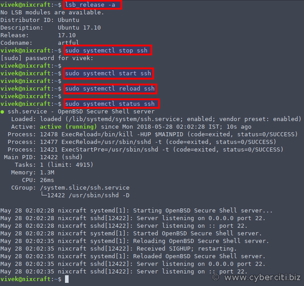 systemctl start stop restart openssh server on Ubuntu