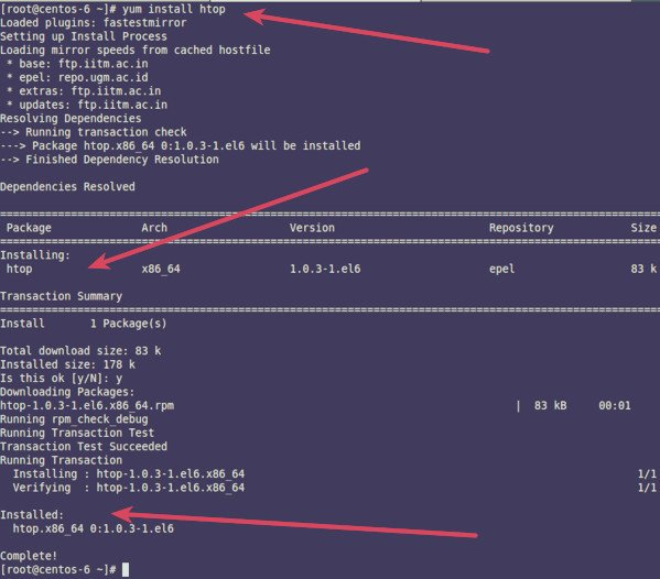 Installs the specified package named htop on a CentOS/RHEL