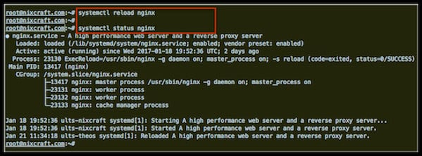 Fig.01: Restarting or reloading Nginx server