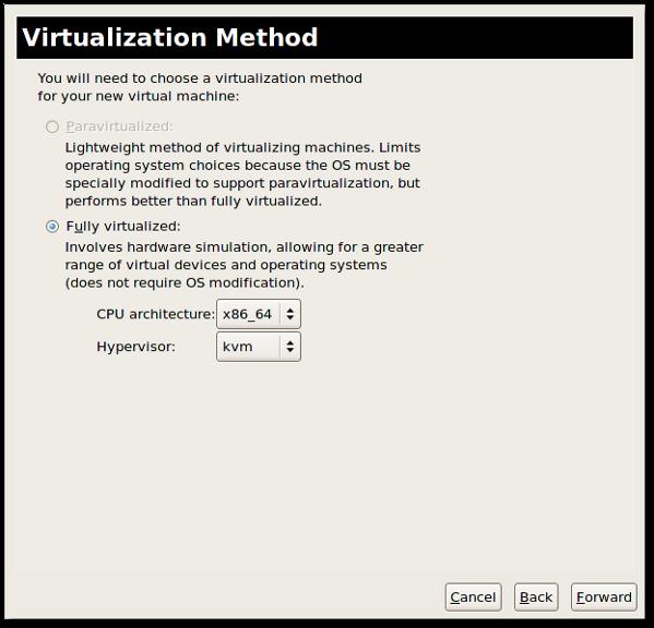 Fig.04: Define virtualization method