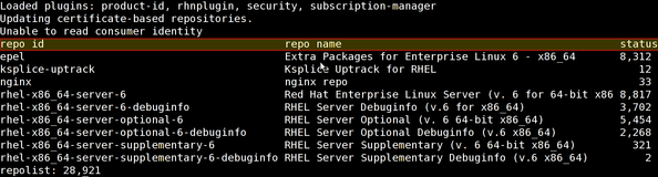 Fig.01: Yum Query All Repositories and Show Repository ID's Command