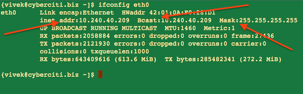 Fig.01: ifconfig in action