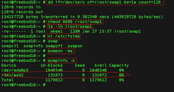 Fig.03: How to add  a swap file on FreeBSD version 10.x and Later