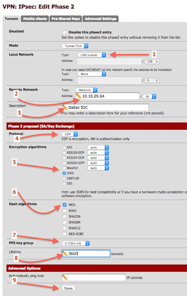 Fig. 07: PFSense IPSec VPN Phase 2 Configuration