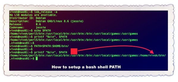 Fig.01: Sample bash shell session