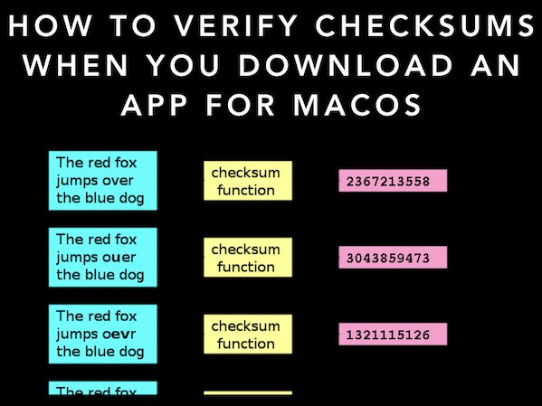 Check and verify md5/sha1/sha256 checksums for MacOS X when