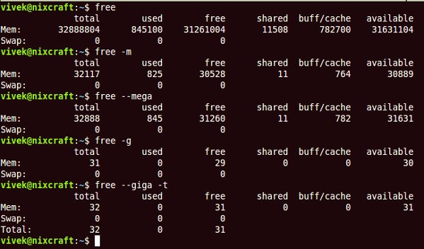 Check memory Debian Linux with free command