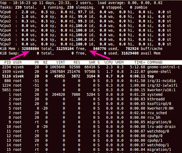 top command to get linux memory usage in percentage