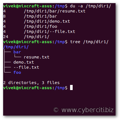Unix and Linux list all files recursively in a directory
