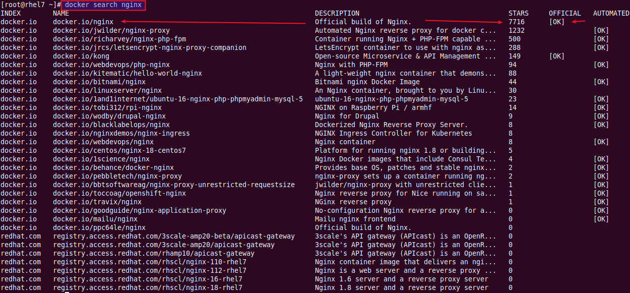 How to install and setup Docker on RHEL 7/CentOS 7 - nixCraft