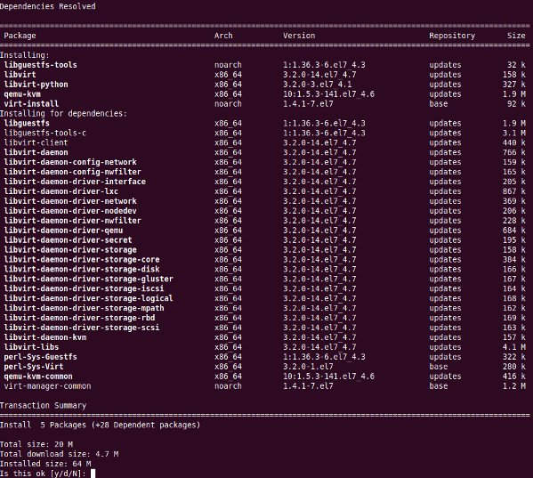 How to install KVM on CentOS 7 RHEL 7 Headless Server