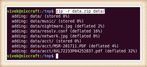 How to zip a folder in Ubuntu Linux using bash