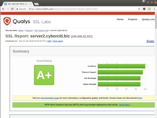RHEL CentOS 7 Nginx SSL Labs A+ Test result for Nginx with Lets Encrypt Certificate
