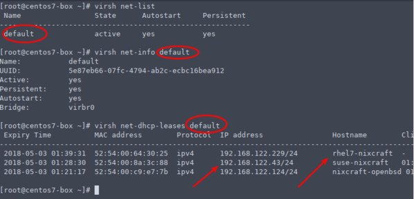 How to find ip address of Linux KVM guest virtual machine - nixCraft