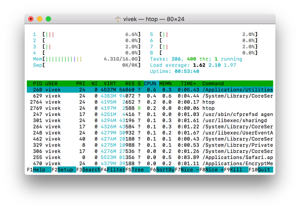 How to install htop on macOS Unix desktop running on MacBook