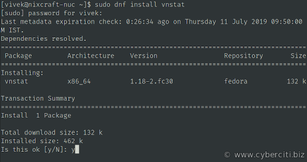 Fedora Linux install vnstat using dnf