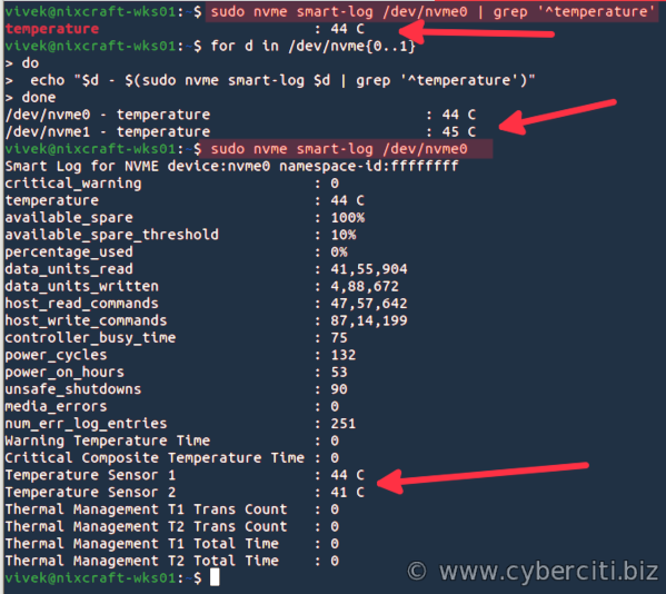 Linux find NVMe SSD temperature using command line