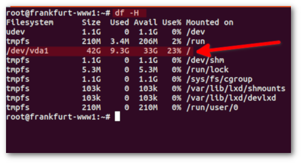 Ubuntu list free and used disk space usage