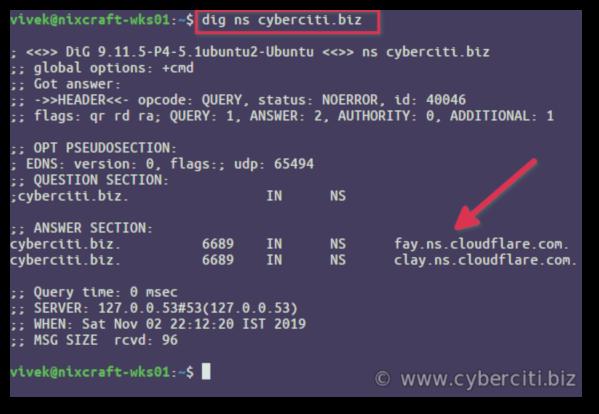 Linux Unix find a website's DNS (name server) address