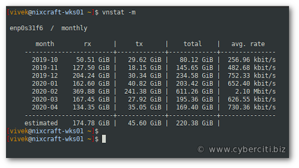 How to set up vnstat and monitor traffic on Ubuntu