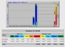 Lighttpd Webalizer stats # 1