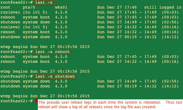 Fig.01: How to view last Linux System Reboot Date/Time