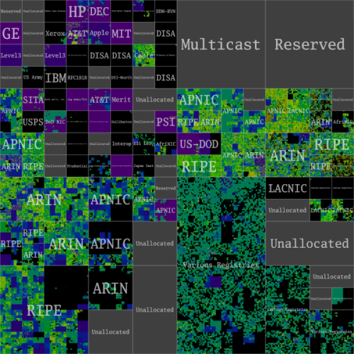 A very interesting map of the IPv4 address space ~ MAPS OF ROUTVIEWS BGP SNAPSHOTS