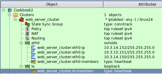 Figure 23. Failover group that was added to loopback interface