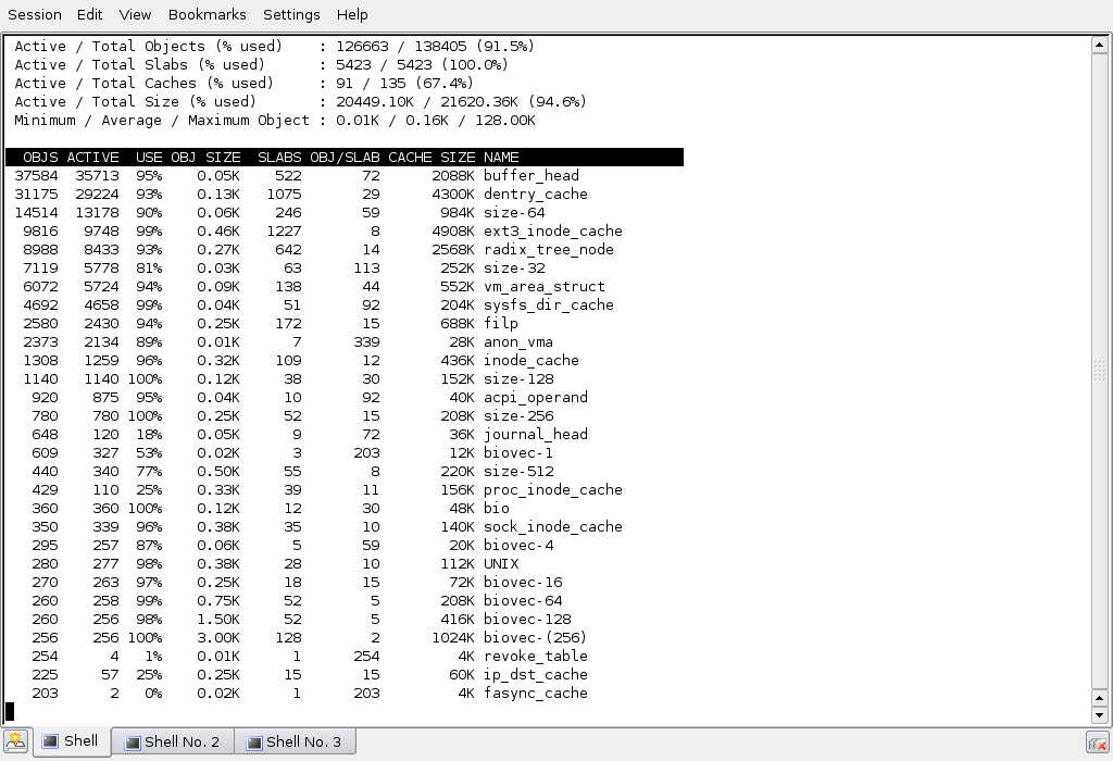 Display Linux kernel slab cache information in real time