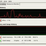 How do I Find Out Linux CPU Utilization?