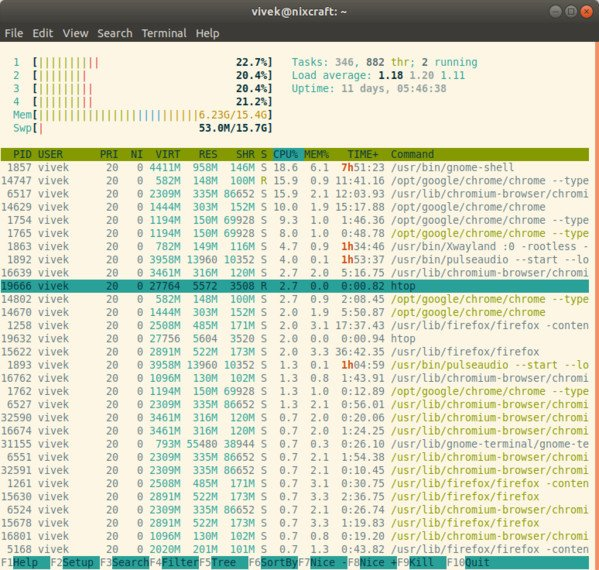 htop Linux process viewer