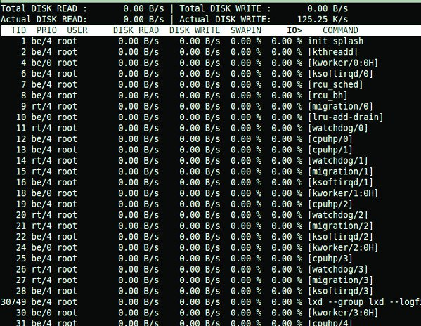 iotop monitoring linux disk read write IO